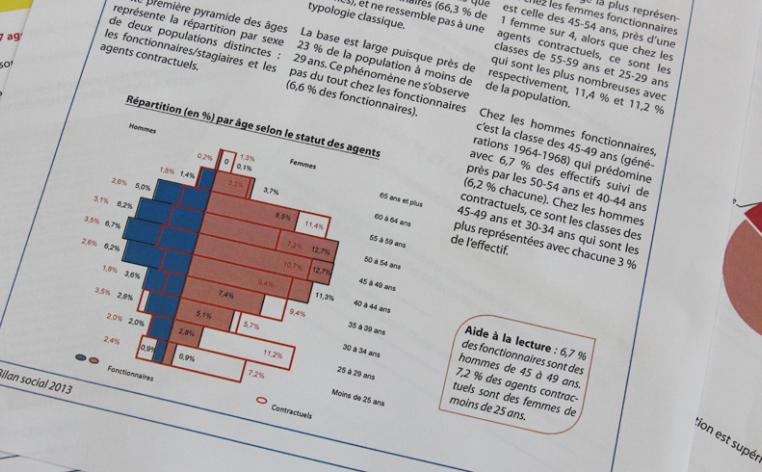 Fédération CGT des Services Publics (via noodls) / Territoriaux Mairie des