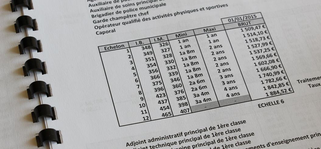 R mun ration et r gime indemnitaire cdg31 - Grille salariale fonction publique hospitaliere ...